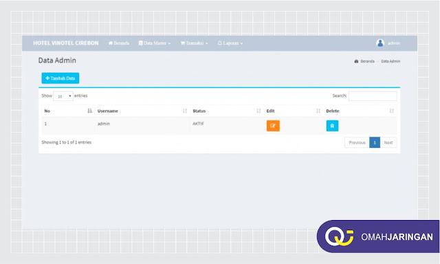 Halaman Data Admin Aplikasi Pemesanan Kamar Hotel Sederhana Dengan PHP Gratis Download