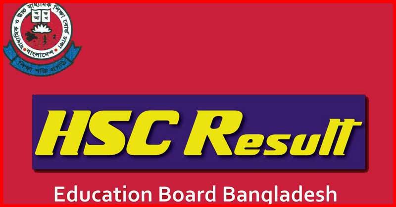 HSC Result 2019 - Chittagong, Bangladesh