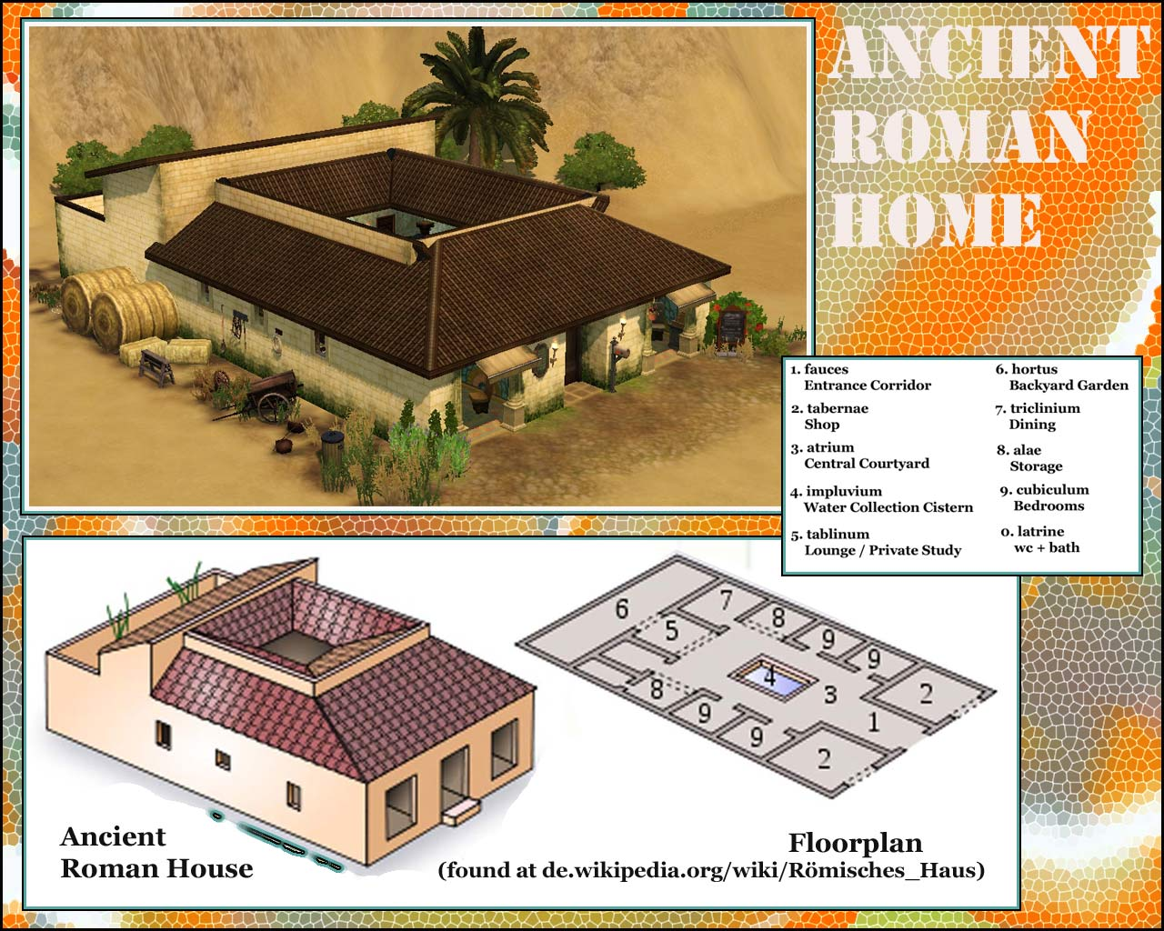 Domus Floor Plan Ancient Roman House For The Poor Www Imgkid Com The