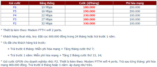 Lắp Mạng Internet FPT Phường Tam Hòa 1