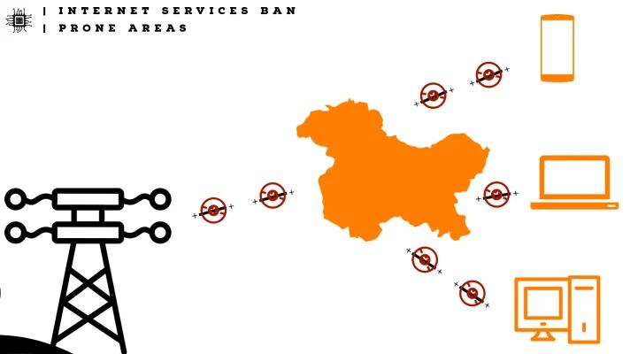 Internet Service Ban in Jammu & Kashmir, India