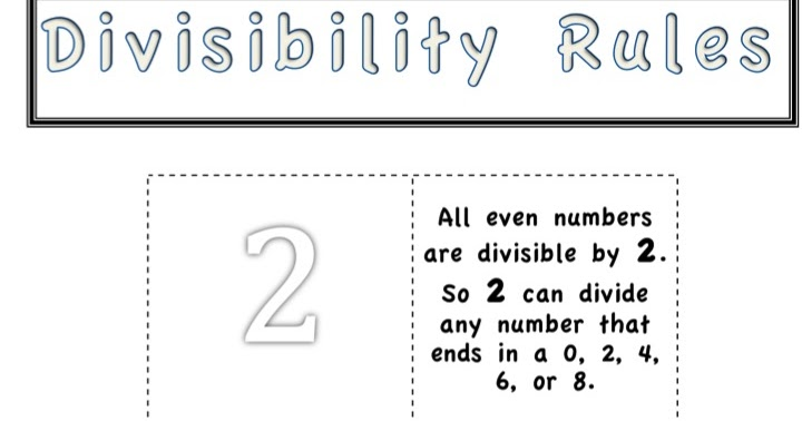 Middle School OCD: Master Math Notebook: Divisibility