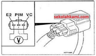 ciri map sensor rusak