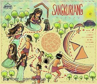 contoh gambar cerita rakyat