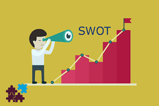 شرح تحليل سوات SWOT - التحليل الرباعي - نقاط القوة والضعف والفرص والتهديدات لشركة