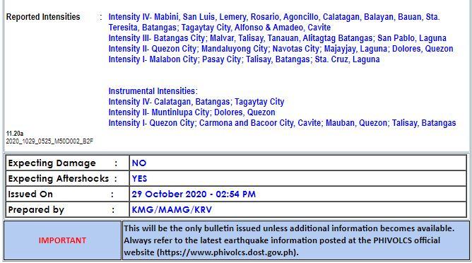 Magnitude 5.0 earthquake shakes CALABARZON