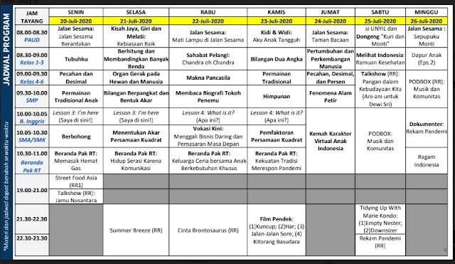 Materi dan Jadwal Belajar Dari Rumah TVRI Minggu ke Dua 20-26 Juli 2020 Paud, SD, SMP, dan SMA