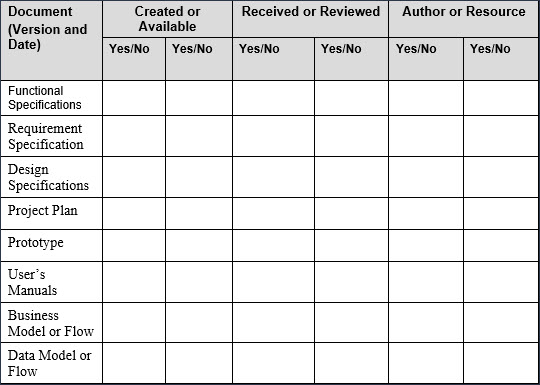 Software Test Plan Template, test plan sample, Simple Test Plan Template