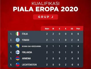 Piala Eropa 2020 - IGbolasportcom
