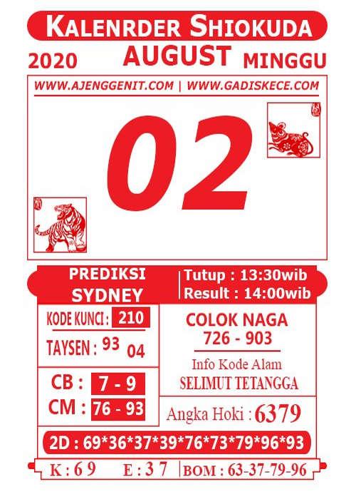 Kode syair Sydney Minggu 2 Agustus 2020 131