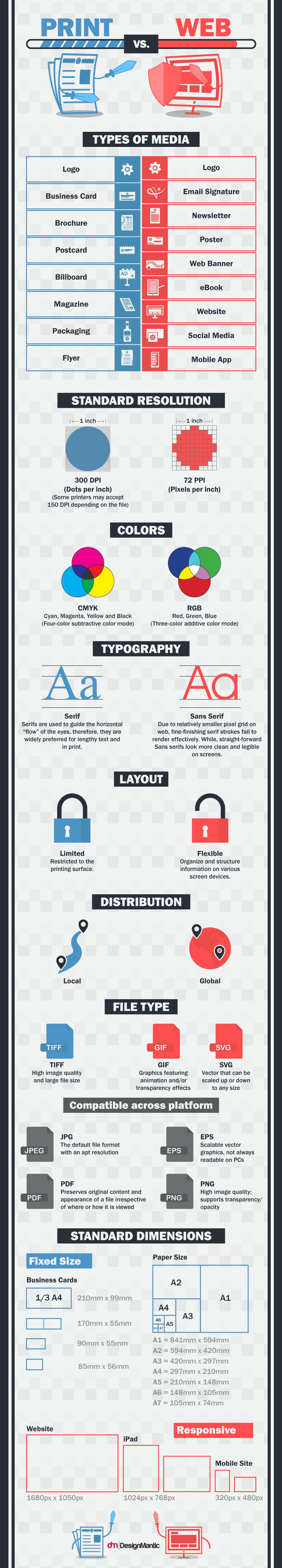 Print Design vs. Web Design: What Makes Them Different?