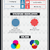 Did you know Print Design vs. Web Design: What Makes Them Different? Infographic