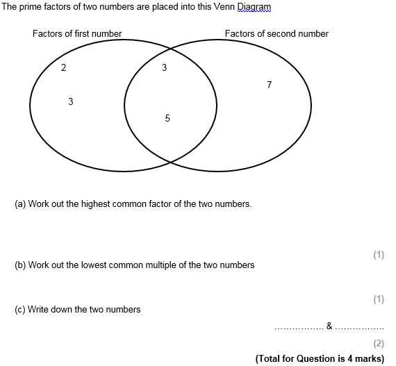 Hcf And Lcm Using Venn Diagrams Kitchen Light Wiring Diagram Educating Mrmattock Without Probability From The Prime Factorisations Of Two Numbers This Question However Uses It In Reverse Gives Factors