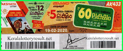 Kerala-Lottery-Result-19-02-2020-Akshaya-AK-433,  kerala lottery, kerala lottery result, yesterday lottery results, lotteries results, keralalotteries, kerala lottery, keralalotteryresult, kerala lottery result live, kerala lottery today, kerala lottery result today, kerala lottery results today, today kerala lottery result, Akshaya lottery results, kerala lottery result today Akshaya, Akshaya lottery result, kerala lottery result Akshaya today, kerala lottery Akshaya today result, Akshaya kerala lottery result, live Akshaya lottery AK-433, kerala lottery result 19.02.2020 Akshaya AK 433 19 January2020 result, 19.02.2020, kerala lottery result 19.02.2020, Akshaya lottery AK 433 results 19.02.2020, 19.02.2020 kerala lottery today result Akshaya, 19.02.2020 Akshaya lottery AK-433, Akshaya 19.02.2020, 19.02.2020 lottery results, kerala lottery result January19 2020, kerala lottery results 19th January2020, 19.02.2020 week AK-433 lottery result, 19.02.2020 Akshaya AK-433 Lottery Result, 19.02.2020 kerala lottery results, 19.02.2020 kerala state lottery result, 19.02.2020 AK-433, Kerala Akshaya Lottery Result 19.02.2020, KeralaLotteryResult.net