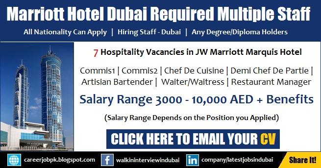 Marriott Hotel Jobs in Dubai