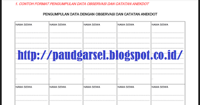 Contoh Format Observasi Anak PAUD Kurikulum 2013 (TK/ RA/ TPA/ KB)