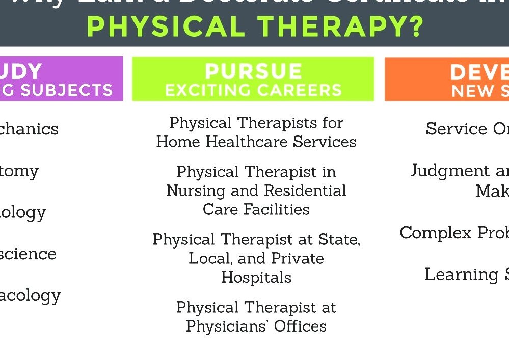 List Of Physical Therapy Schools In The United States Graduate