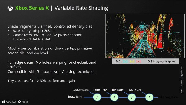 Xbox Series X, Variable Rate Shading