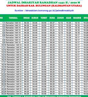 Jadwal imsakiyah di Kalimantan Utara