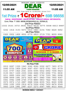 Nagaland State Lottery Result Today 11:55AM on 12.05.2021