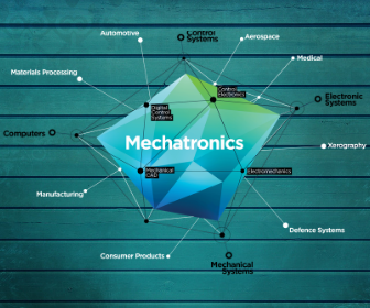 Core Companies for Mechatronics Graduates in India