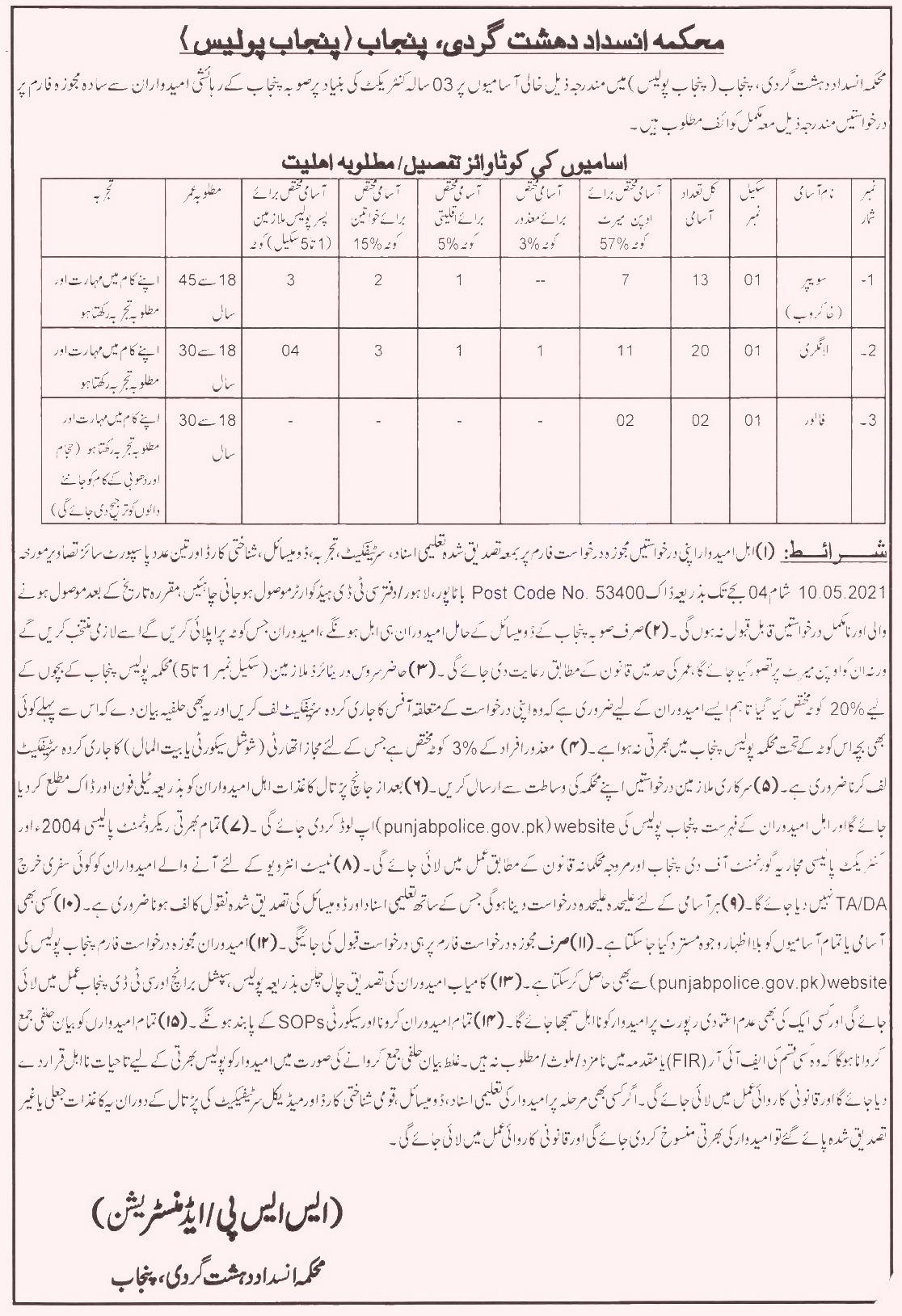 CTD Latest 2021 Jobs in  Terrorism Department Punjab Pakistan