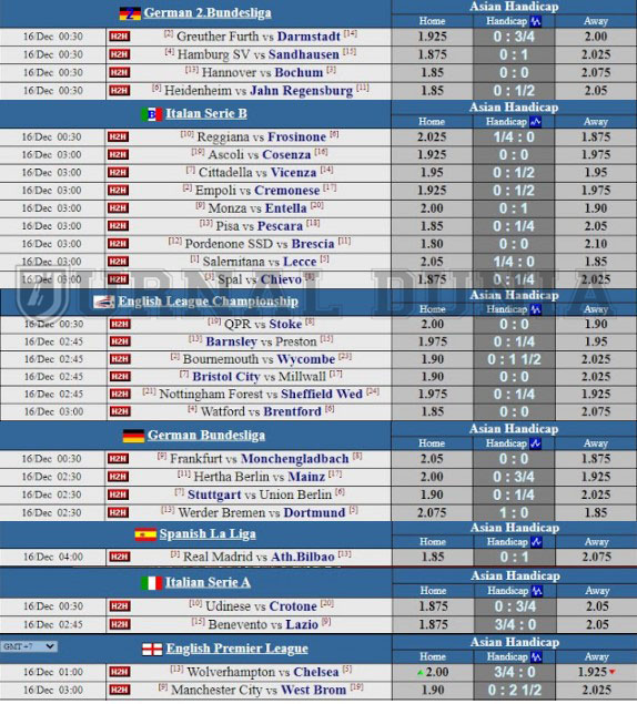 Jadwal Pertandingan Sepakbola Hari Ini, Selasa Tgl 15 - 16 Desember 2020