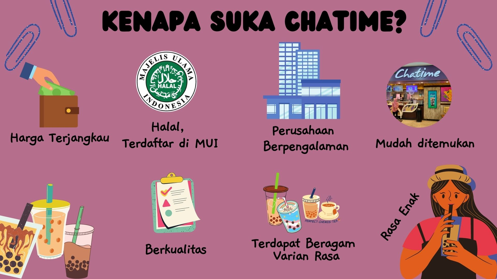 Keunggulan Chatime
