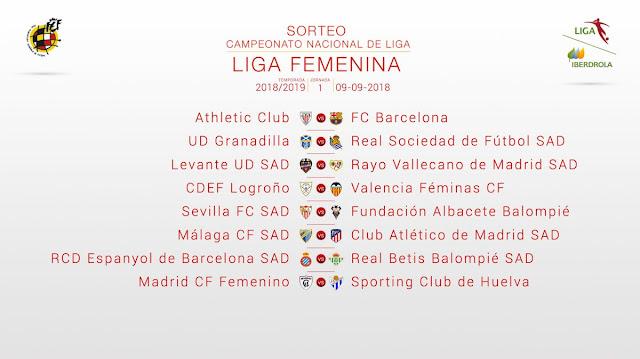 Calendario Sevilla FC Femenino 18/19