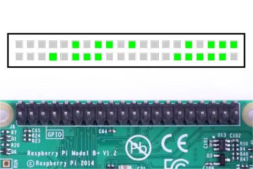 Raspberry Pi 4 Giriş Çıkış Pinleri