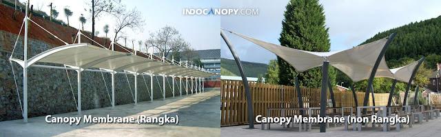 model dan jenis canopy membrane