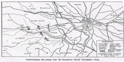 Η Μάχη Στο Κολοκούρι (15.10.1912) Και Η Απελευθέρωση Της (Αι) Κατερίνης (16.10. 1912) - Η Καθημερινή Ενημέρωση Για Την Κατερίνη Και Την Πιερία