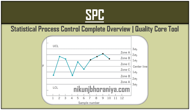 SPC  Statistical Process Control  Quality Core Tool
