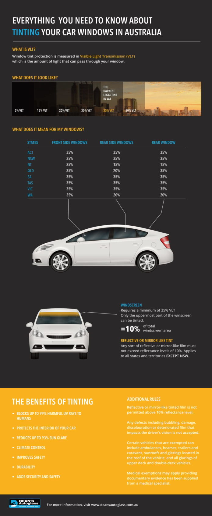 Considering Tinting Your Car Windows? Check the Laws First #infographic