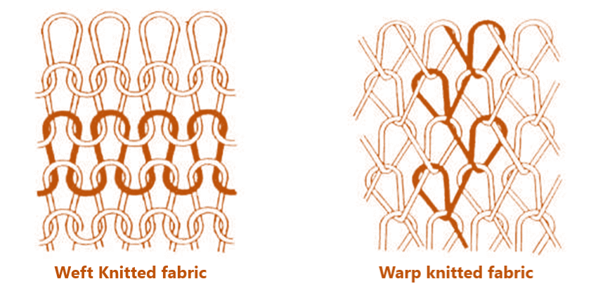 Fabric production technique: Knitting