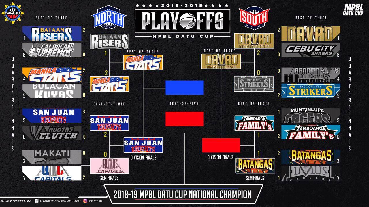 Manila Stars eliminate Bataan Risers, 56-51 (REPLAY VIDEO) MPBL North Division Semis Game 3