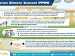 PPDB SMAN  1 Lambitu. Jadwal Pendaftaran Siswa Baru Sistem Zonasi