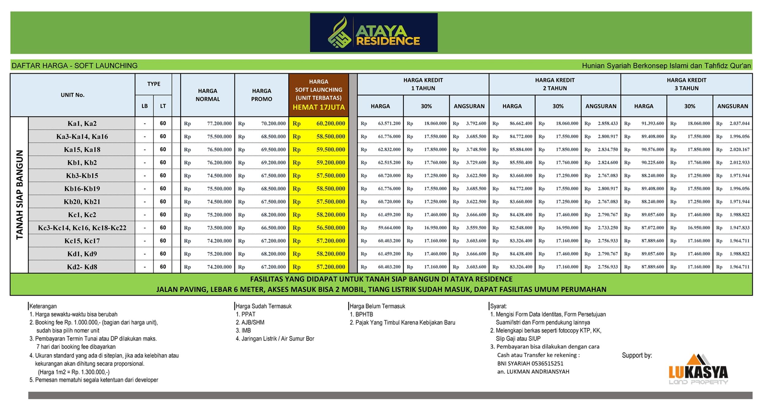 price list ataya residence jember