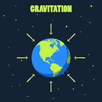 Sarkari Naukri Topic Important Question - Gravitation