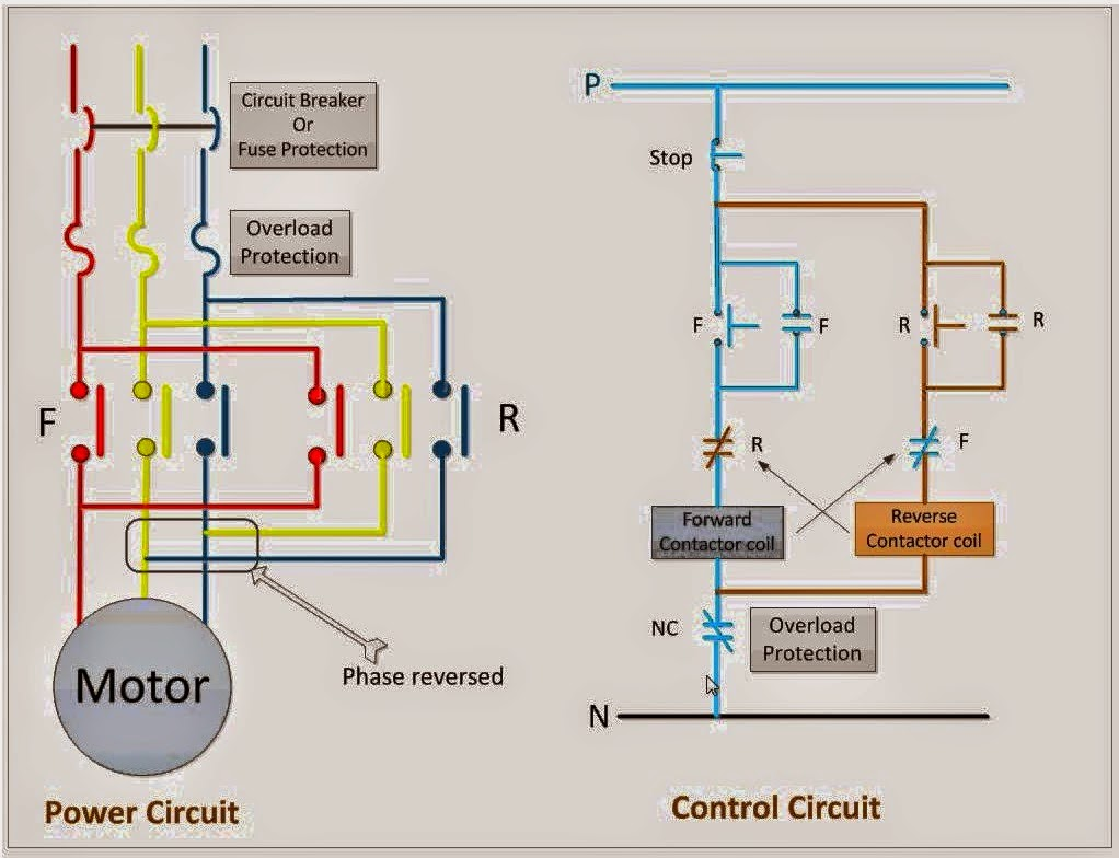 single phase motor starter wiring diagram goodman air conditioner problems power & control circuit for forward and reverse | elec eng world