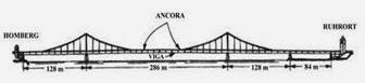Puente tipo cuerda de brida sobre el Rhin en Ruhrort-Homberg, Alemania