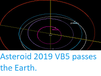 http://sciencythoughts.blogspot.com/2019/11/asteroid-2019-vb5-passes-earth.html