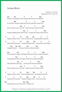 chord lagu sarjana muda iwan fals