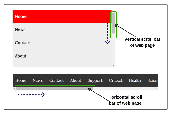A sample of Horizontal and Vertical scroll bars