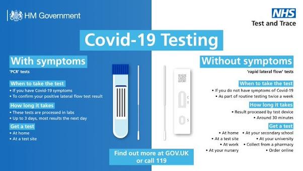 Which COVID test to take - symptoms do PCR no symptoms lateral flow rapid test