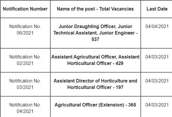 diploma engineering govt jobs 2021