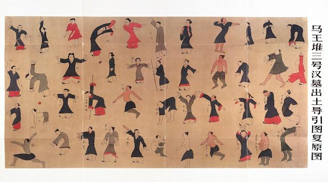 Illustration of Daoyin Tu - The Wellcome Trust, London