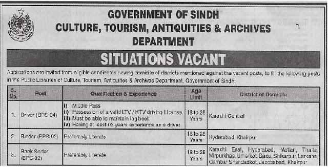 Latest Culture Tourism & Antiquities Department Jobs 2020   Sindh Jobs