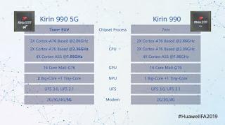 Huawei P30 Pro in Mystic Blue Huawei P30 Pro in Misty Lavender
