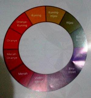Warna Duka Cita Untuk Karangan Bunga